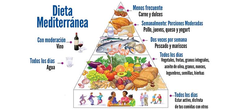 N3-Noviembre-2019-Es-plantilla_web.png